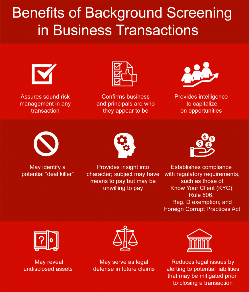Background Screening for Business Transactions